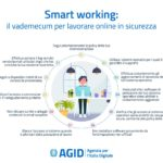 Smart working: vademecum per lavorare online in sicurezza